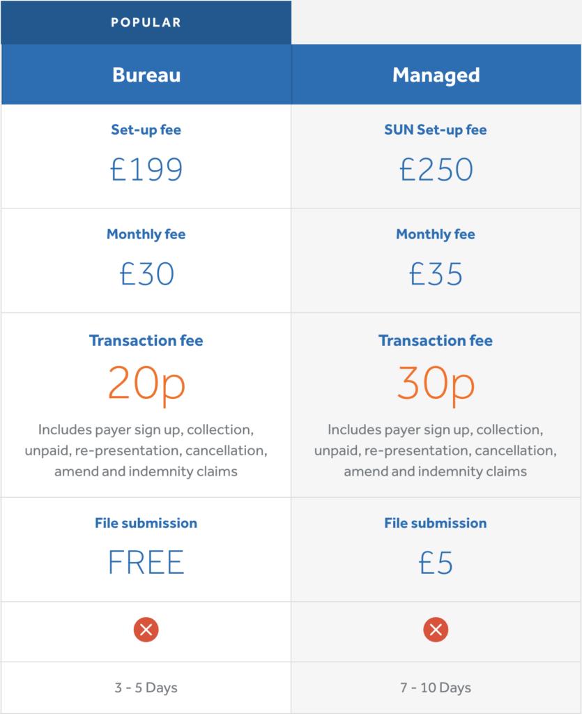 SmartDebit Prices
